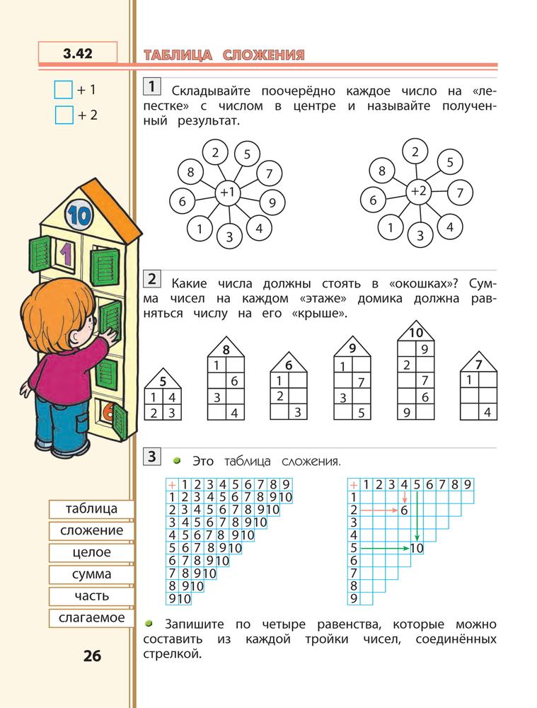 Гдз Контрольные Работы По Курсу Математика 2 Класс Козлов